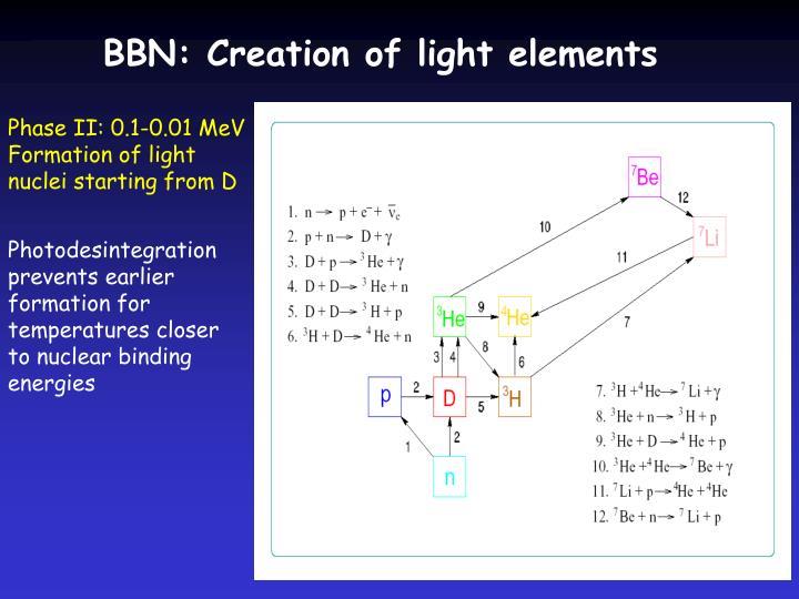 BBN: Creation of light elements