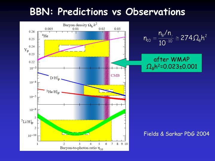 BBN: Predictions vs Observations