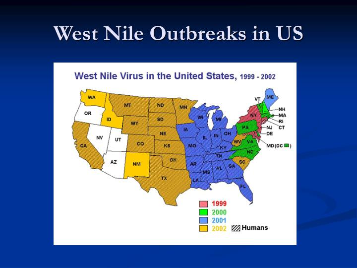 West Nile Outbreaks in US