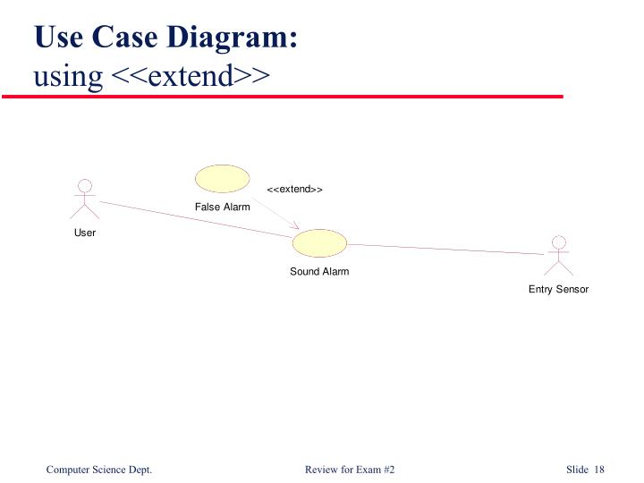 Use Case Diagram: