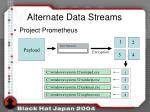 alternate data streams3