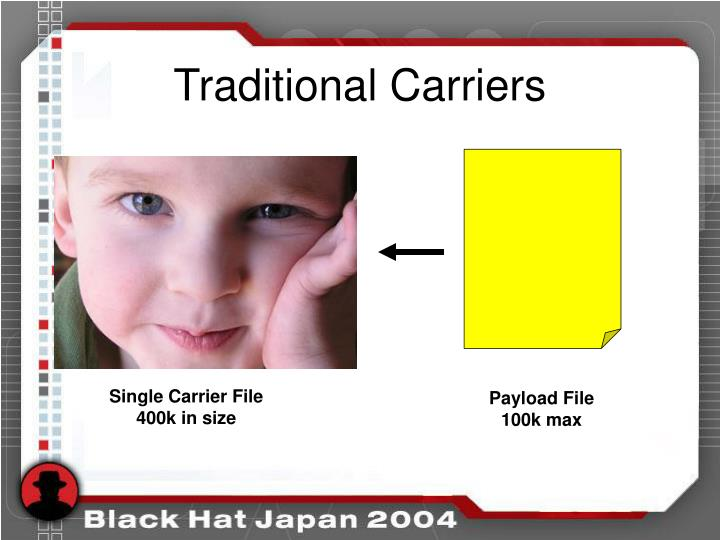 Traditional Carriers