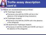 trofile assay description cont d1