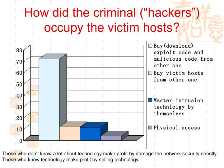 """How did the criminal (""""hackers"""") occupy the victim hosts?"""