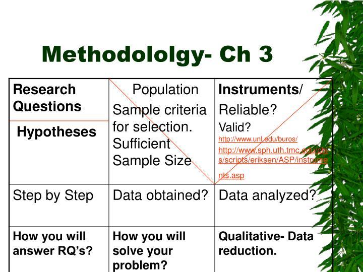 Methodololgy- Ch 3