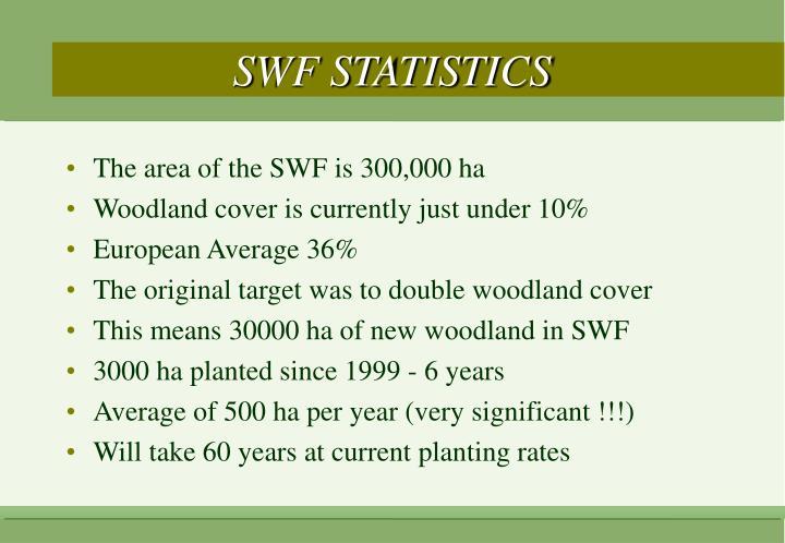SWF STATISTICS