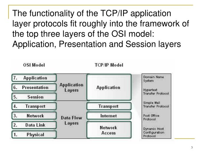 The functionality of the TCP/IP application layer protocols fit roughly into the framework of the top three layers of the OSI model: Application, Presentation and Session layers