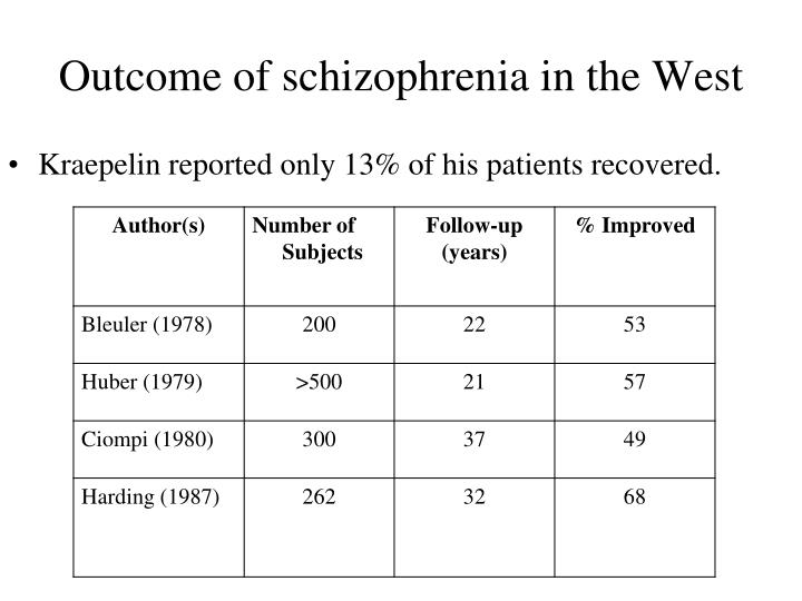 Outcome of schizophrenia in the West