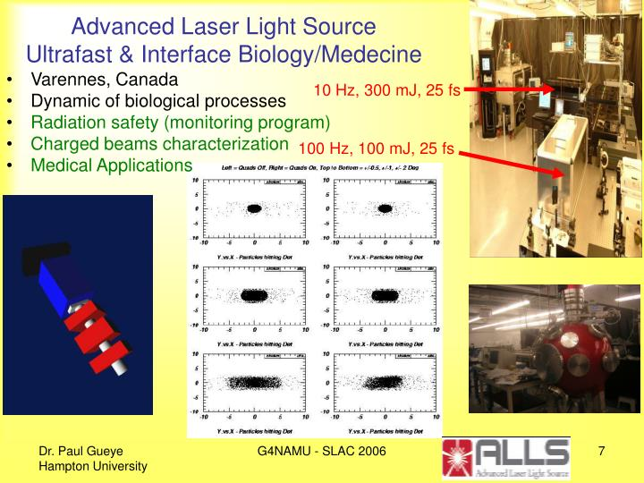 Advanced Laser Light Source
