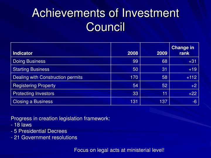 Achievements of Investment Council