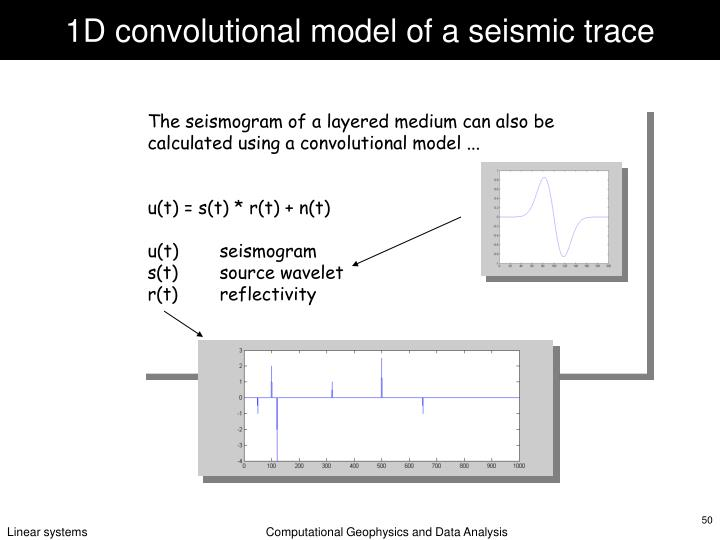 1D convolutional model of a seismic trace