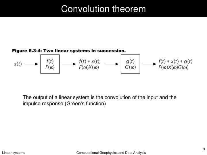 Convolution theorem