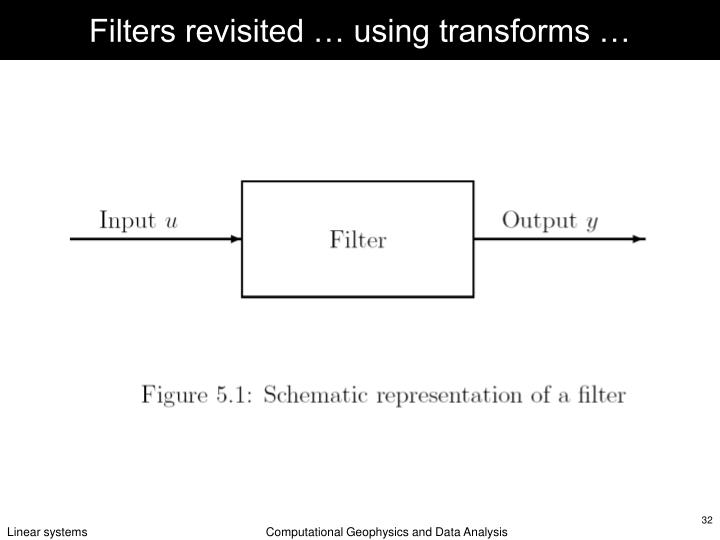 Filters revisited … using transforms …