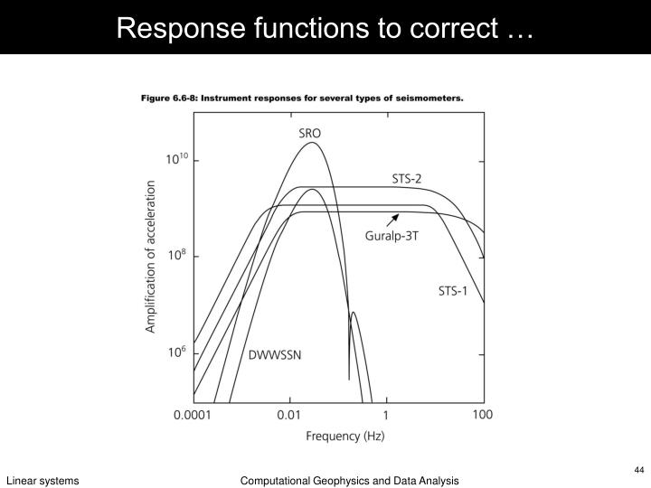 Response functions to correct …