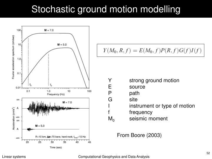 Stochastic ground motion modelling