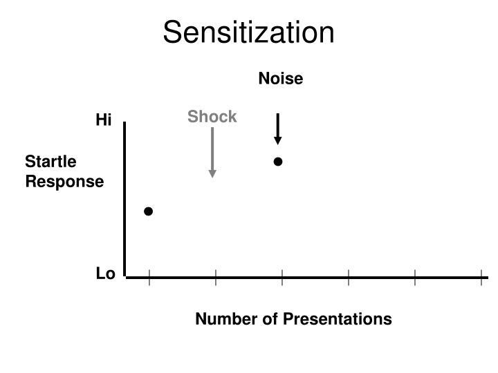Sensitization