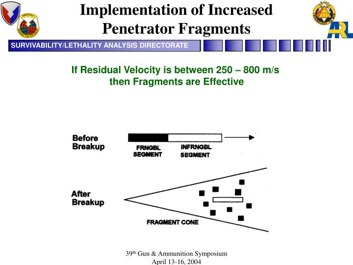 Implementation of Increased