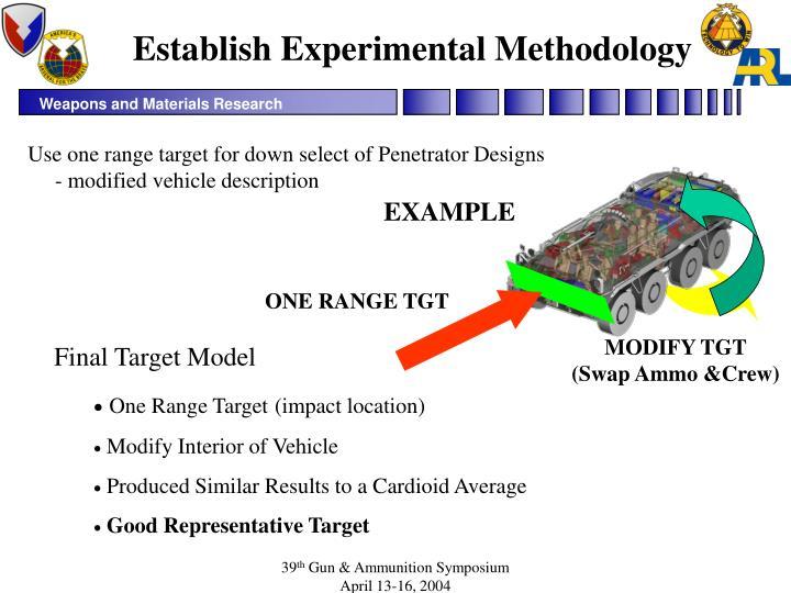 Establish Experimental Methodology