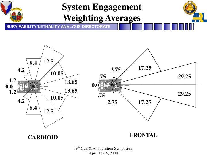 System Engagement