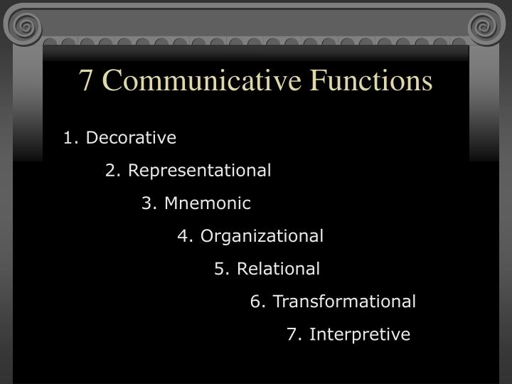 7 communicative functions
