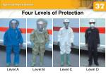 four levels of protection