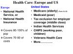 health care europe and us