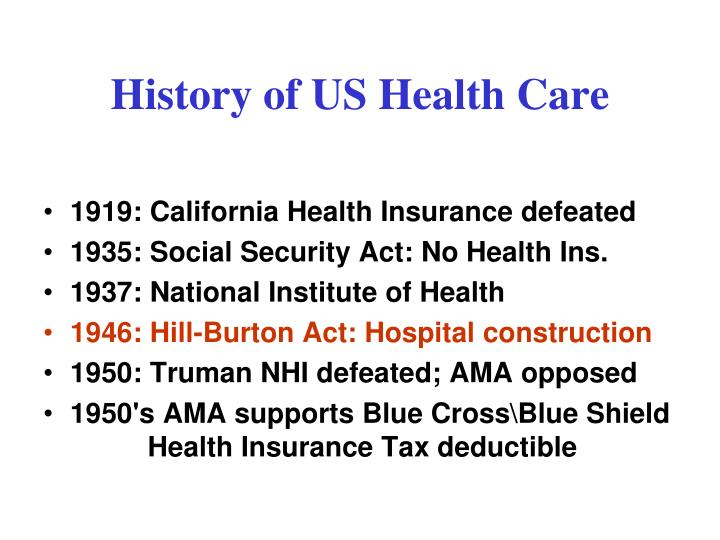 History of US Health Care