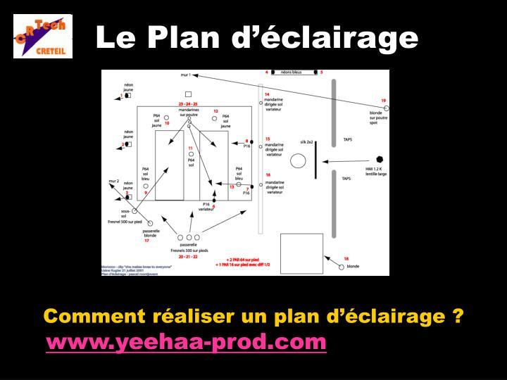Le Plan d'éclairage