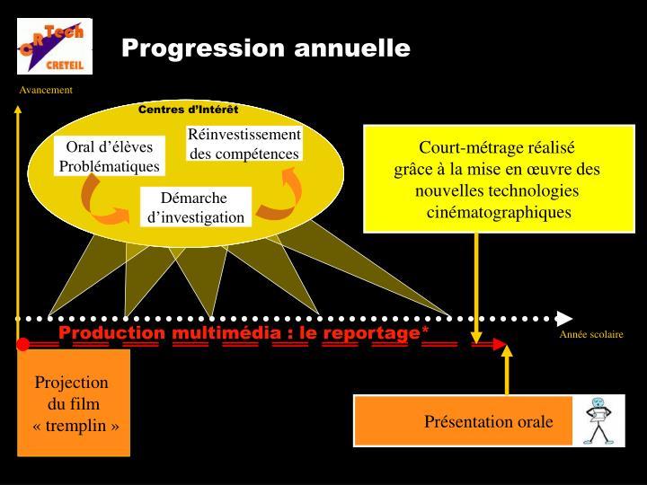 Progression annuelle