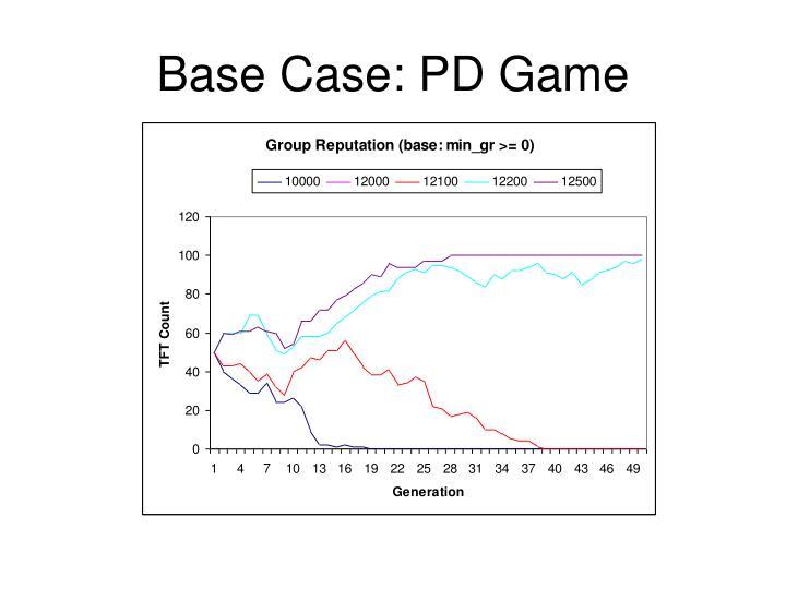 Base Case: PD Game