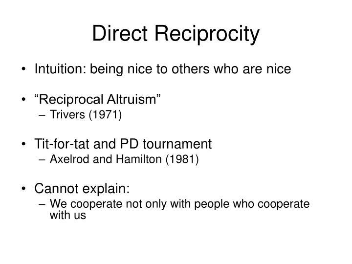 Direct Reciprocity