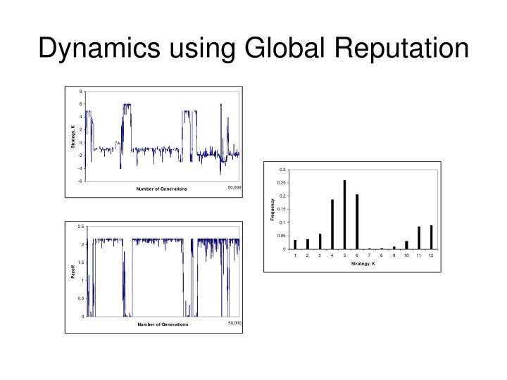 Dynamics using Global Reputation