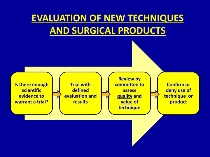 EVALUATION OF NEW TECHNIQUES AND SURGICAL PRODUCTS