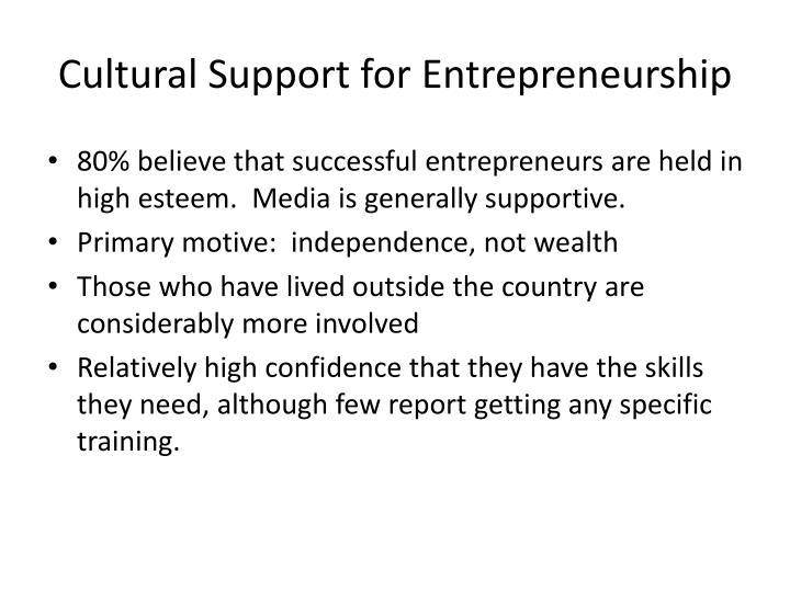Cultural Support for Entrepreneurship