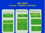 arc model systemic familial individual