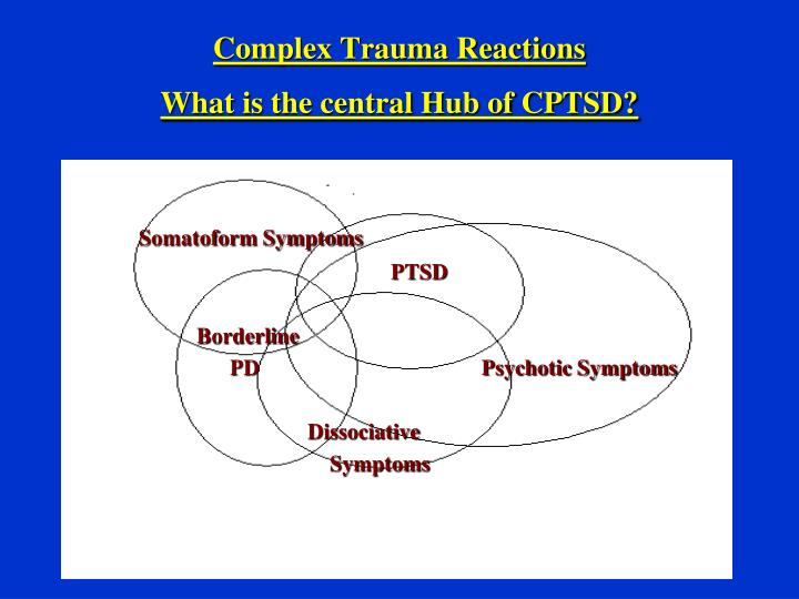 Complex Trauma Reactions