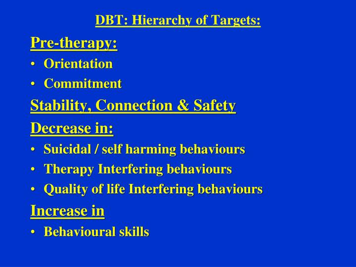 DBT: Hierarchy of Targets: