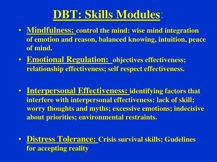 DBT: Skills Modules