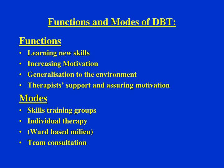 Functions and Modes of DBT: