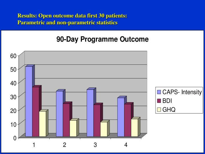 Results: Open outcome data first 30 patients:
