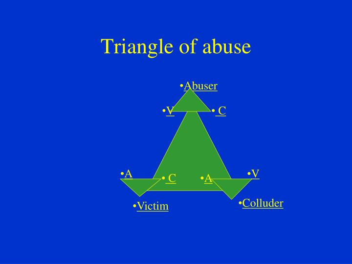 Triangle of abuse