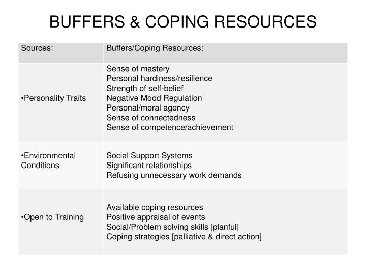 BUFFERS & COPING RESOURCES