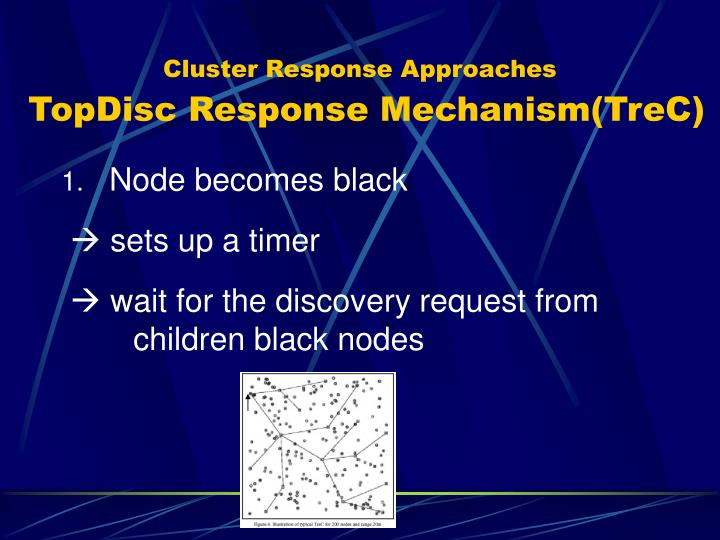 Cluster Response Approaches