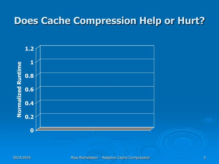 Does cache compression help or hurt