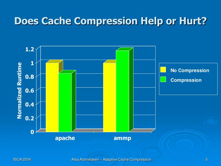 Does Cache Compression Help or Hurt?