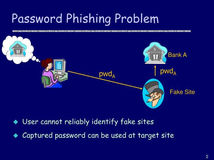 Password Phishing Problem