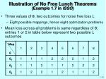 illustration of no free lunch theorems example 1 7 in isso