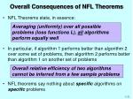 overall consequences of nfl theorems