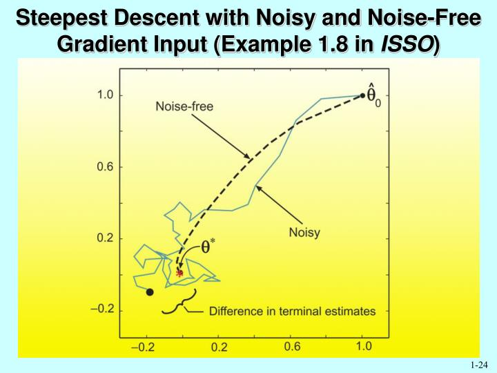 Steepest Descent with Noisy and Noise-Free Gradient Input (Example 1.8 in