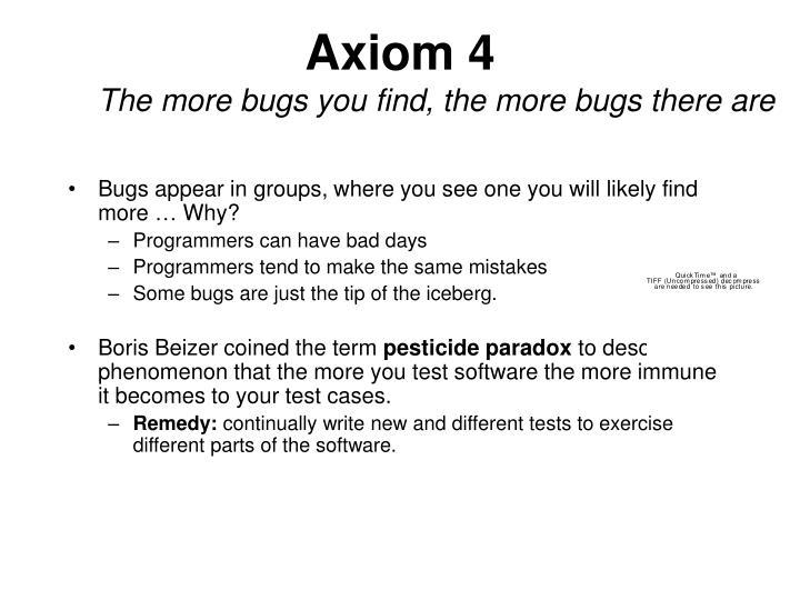 Axiom 4